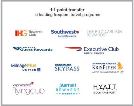 Chase Bank's partner airlines and hotels.